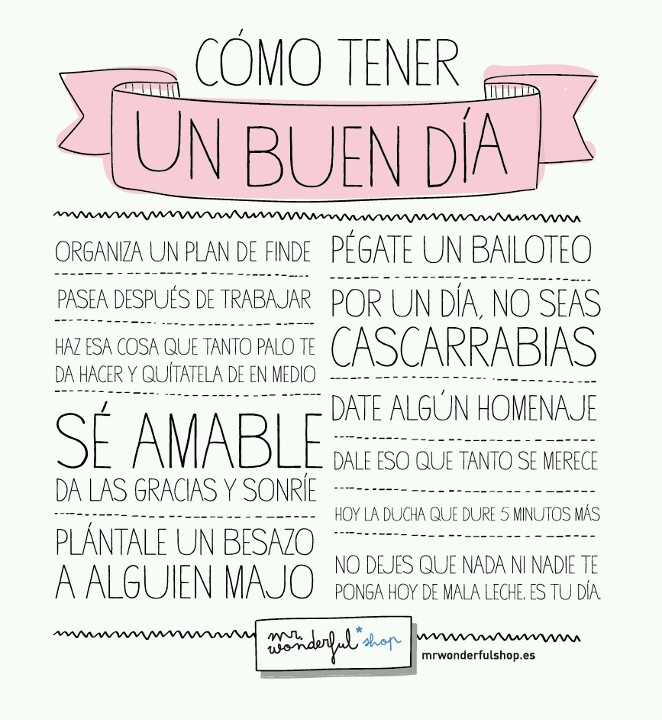 Gráfica de Mr. Wonderful